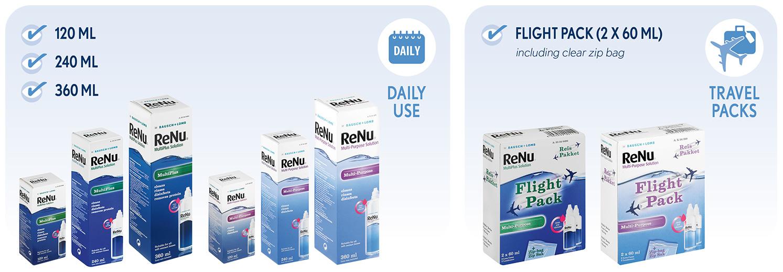 Renu Contact Lens Solutions